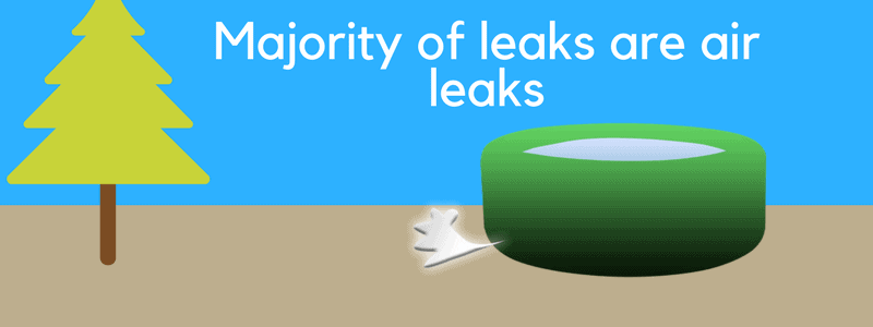 majority of leaks are air leaks